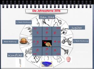 Jahresenergien_2016_I