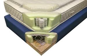 Ein Boxspringbett ist in der Regel mit Metallfedern ausgestattet. Dadurch besteht die Gefahr von Strahlenbelastung durch die Metallteile.