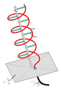 Die Federn des Box-Spring-Bett-System wirken wie eine Helix-Antenne und stören das sensible Pizo-Elektrische-System des Menschen